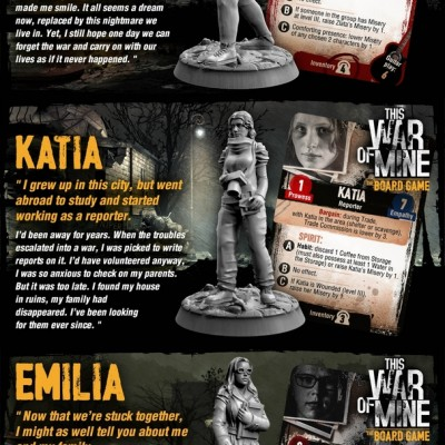 This War of Mine Characters
